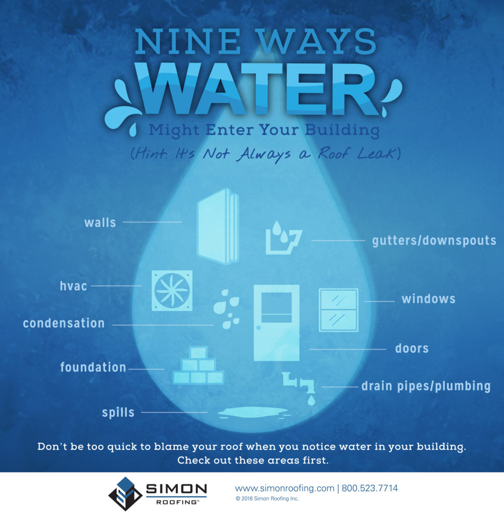 9 Ways Water Can Enter Your Building